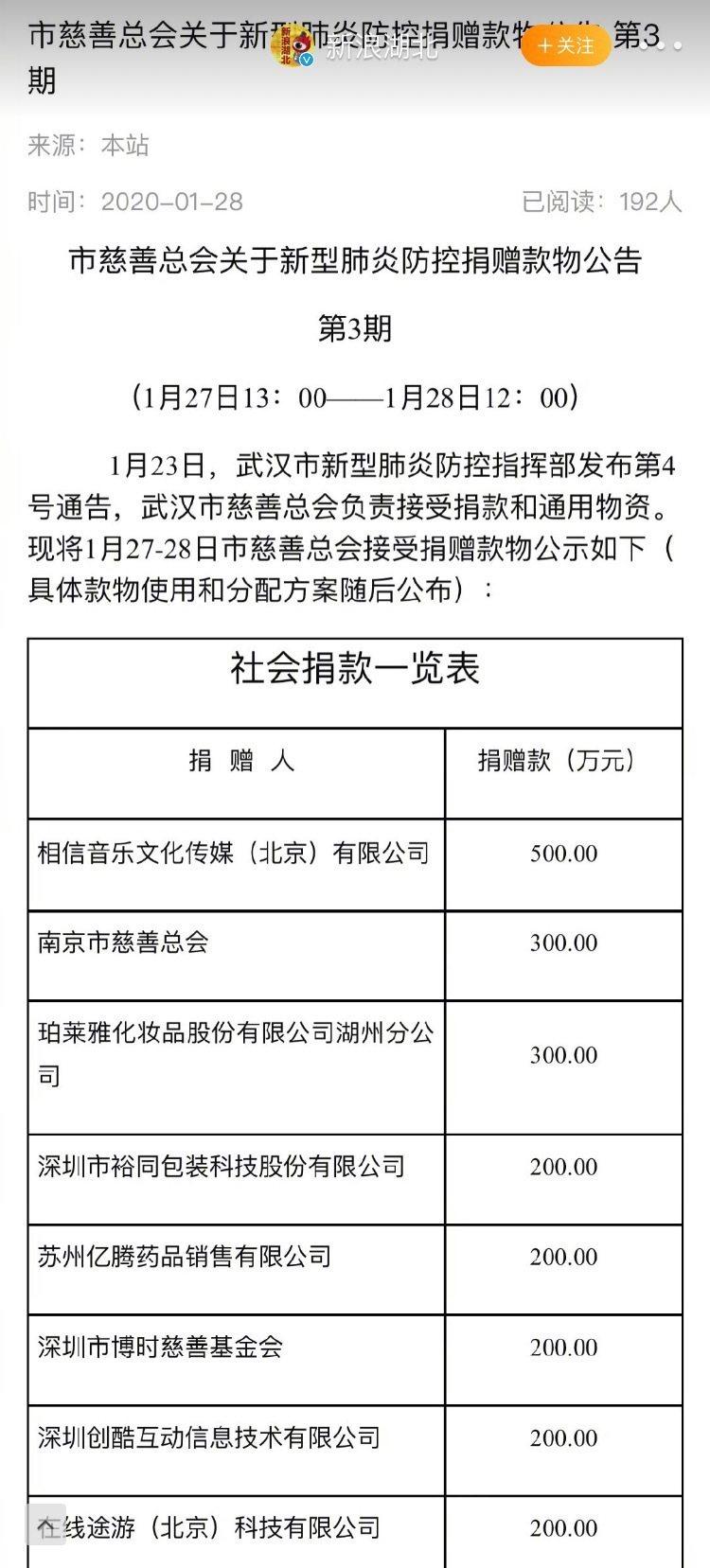 五月天所屬的「相信音樂文化傳媒(北京)有限公司」捐出500萬人民幣提供武漢賑災。...