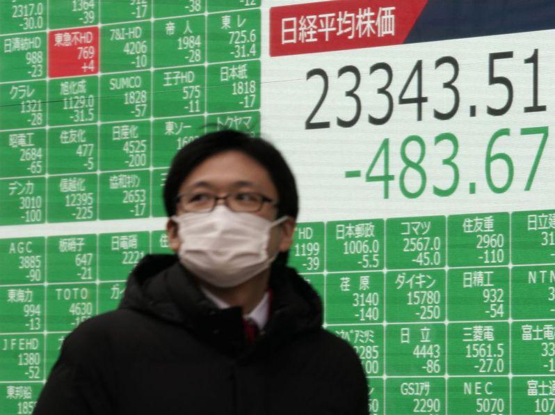台股明恢復交易將出現補跌行情,圖為日股27日的慘況。歐新社