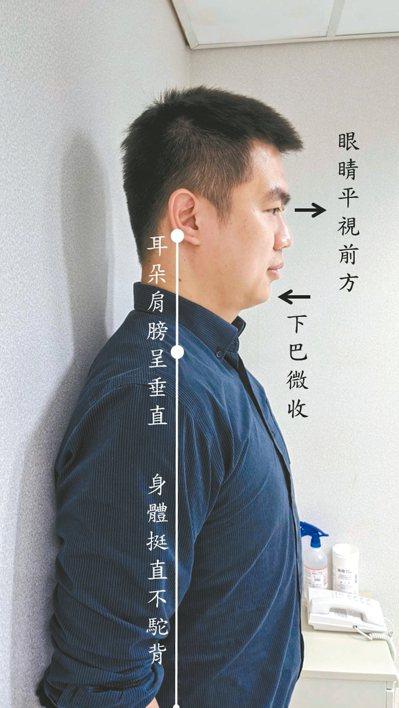 下巴微收(圖):保持下巴微收狀態,不必刻意擠壓出雙下巴,使耳朵與肩膀呈垂直,這是...