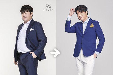 韓國男團Super Junior成員神童過往圓滾滾身材讓他辨識度極高,不過破百體重已影響了他的健康,為此他下定決心,從去年10月開始減肥,每隔一段時間便分享成果照,3個月來已成功減重31公斤,大肚腩...