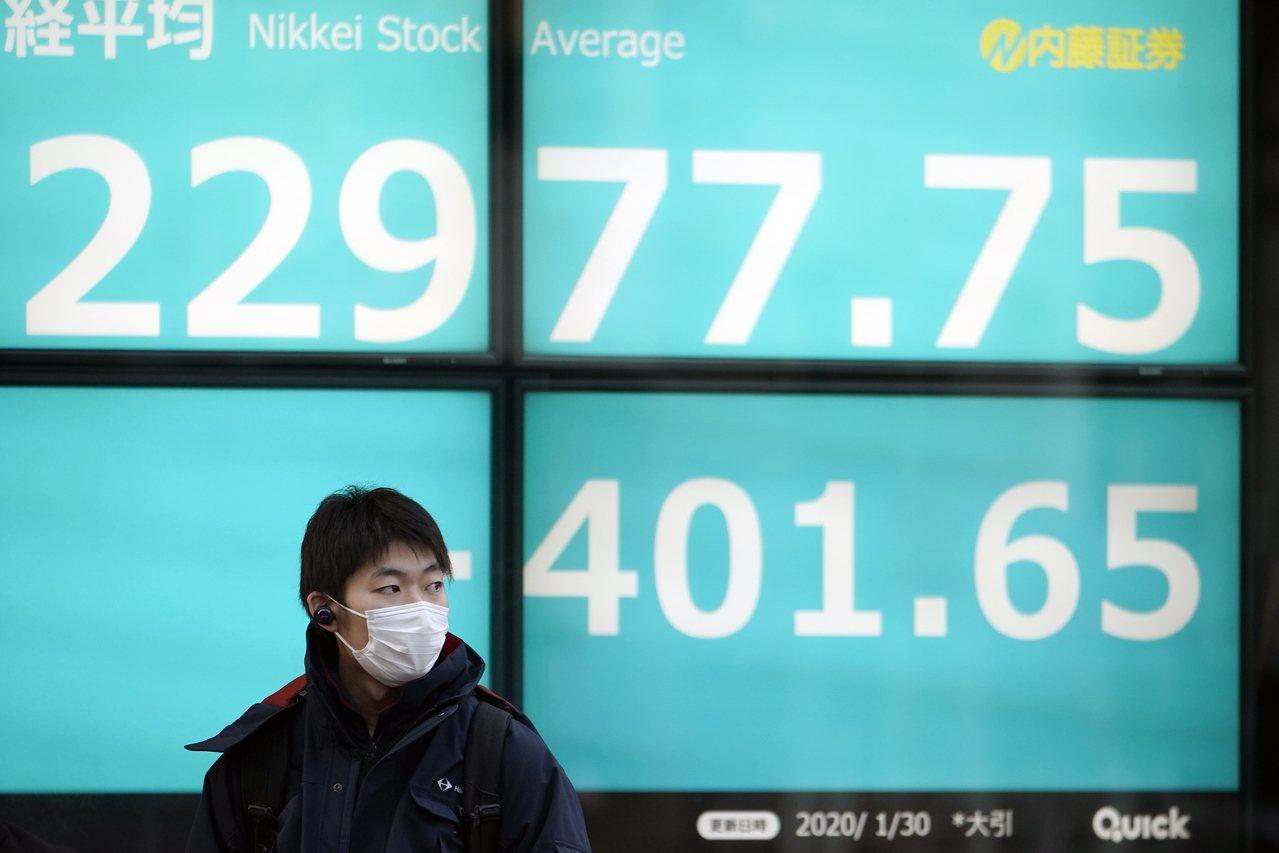 「武漢肺炎 經濟」的圖片搜尋結果