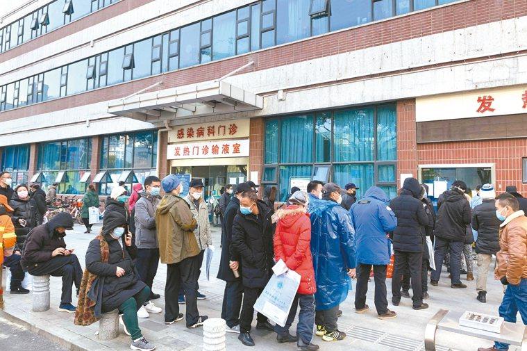 大批民眾在武漢聯合醫院的發燒診所門外排隊等著測量體溫。 美聯社