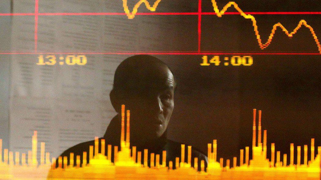 大陸金融市場將於2月3日「開紅盤」,股市、公司債、匯市及商品市場預料都將一片慘綠...