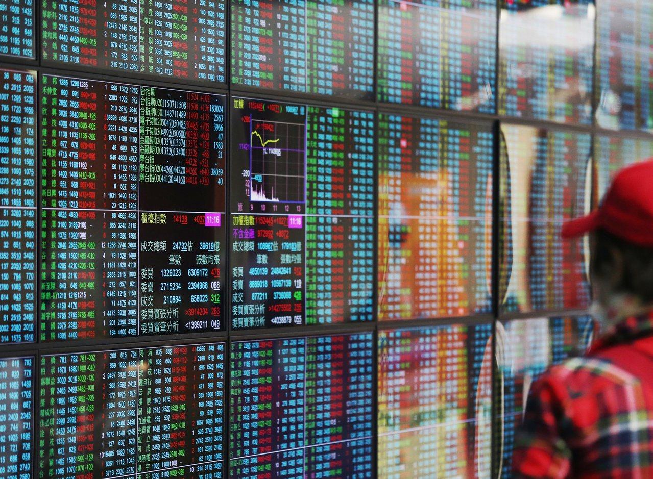《PCB概念股》志超(8213)PCB族群回神大漲 台股跌深反彈