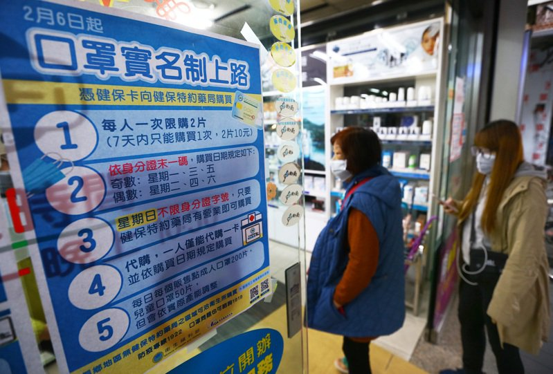 因應武漢肺炎疫情,今起民眾須持健保卡在健保特約藥局購買口罩。記者杜建重/攝影