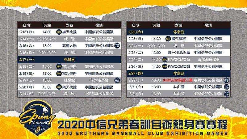 中信兄弟隊公布自辦熱身賽時間表,13日首戰樂天桃猿隊。 圖/中信兄弟提供