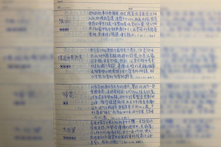 民國65年,施昇輝開始記錄自己看電影的紀錄,當時他國中三年級。圖/施昇輝提供