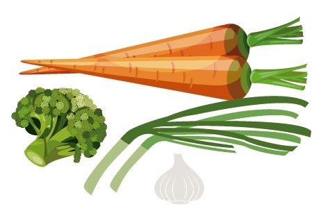適合殺菁後冷凍的蔬菜質地較硬者,如花椰菜、胡蘿蔔、莢豆類、蔥薑蒜等。殺菁...
