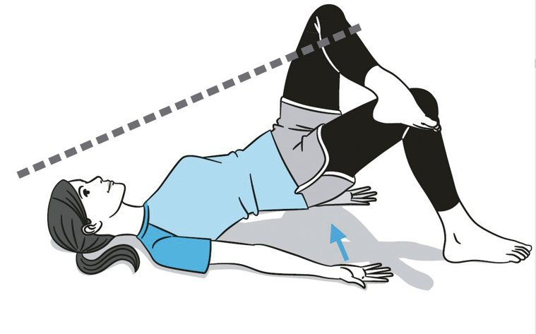 2抬高至身體呈一直線後,再數4下同時慢慢將臀部放下。以20次×2組為目標。左右腳...