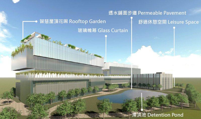 新竹科學園區X基地願景模擬。圖/竹市府提供