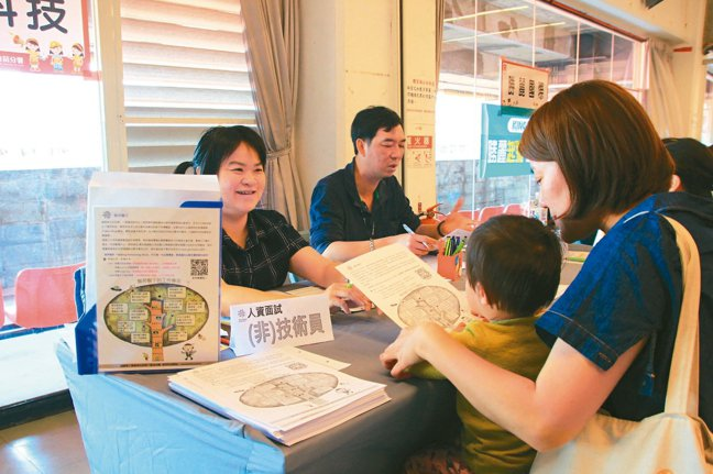 1111人力銀行表示,防疫照顧假除了給假之外,開放員工帶著孩子上班,是另一種可行...