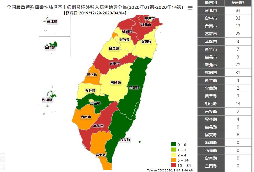 整理包/台灣今增16確診 14例境外2例本土累計322例5死