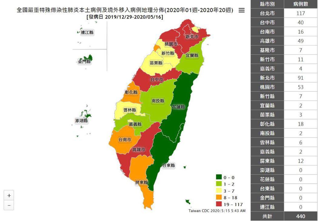 資料來源:疾管署網站。疾管署更新時間:5/14 05:43