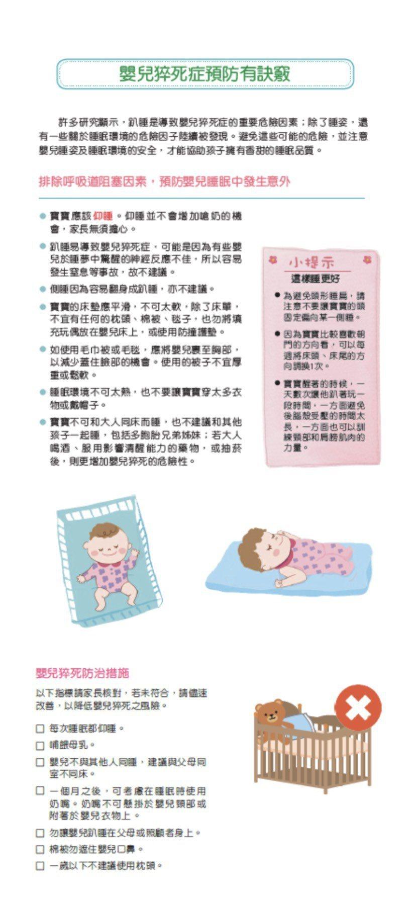 國健署提出寶寶「五招安心睡」供家長參考,讓嬰兒有安全睡眠環境,降低嬰兒猝死及窒息...