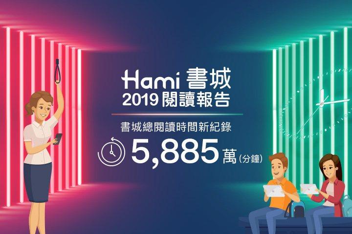 Hami書城鼓勵閱讀有成,2019年創下總閱讀時間5,885萬分鐘的新紀錄。(圖/Hami書城 提供)