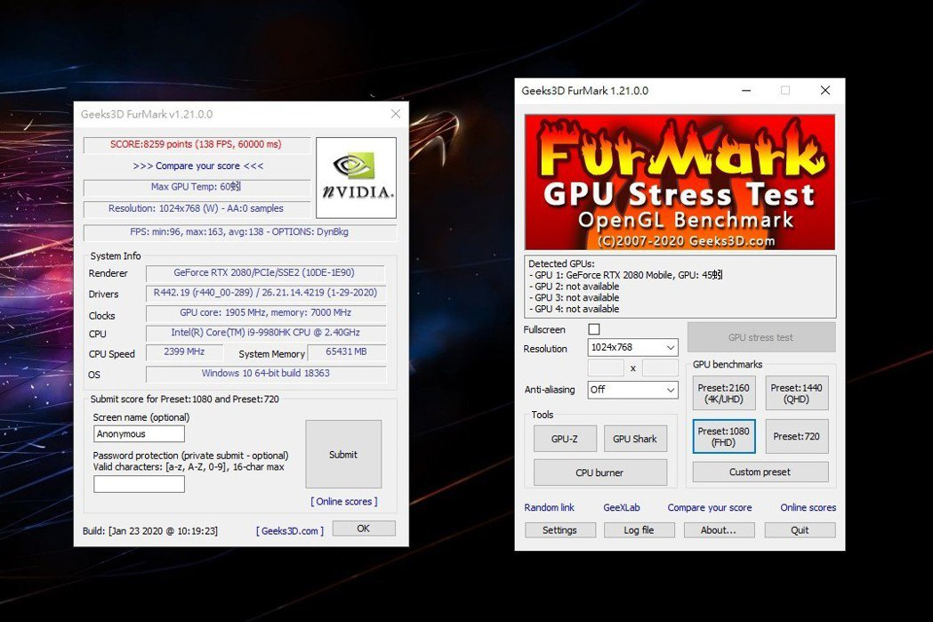 FurMark以1080P設定,跑半小時來回實測,顯示卡幀數最到163FPS。