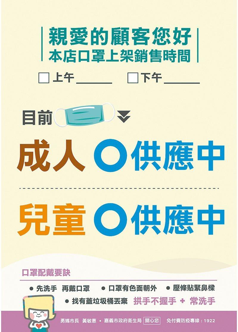 嘉義市府衛生局製作口罩販售公告「2.0」版,分為成人、兒童兩區塊,若有現貨就寫供應中,若賣完就貼上「已售完」。圖/嘉義市府提供