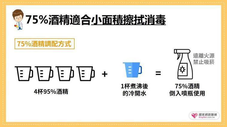 圖片提供/KingNet國家網路醫藥(來源:flaticon / freepik...