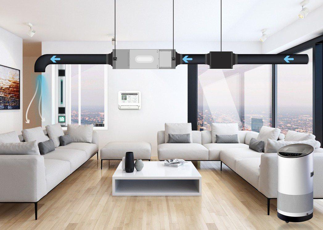 欣寶智慧環境「好空氣系列」防疫專案,創造室內持續抗菌清新好空氣。業者/提供
