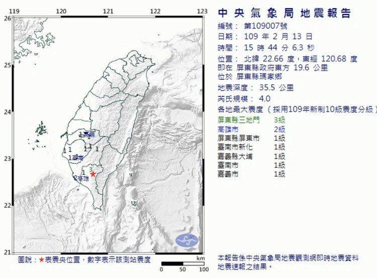 今天下午3時44分,屏東地區發生規模4.0的有感地震,地震深度35.5公里。記者...