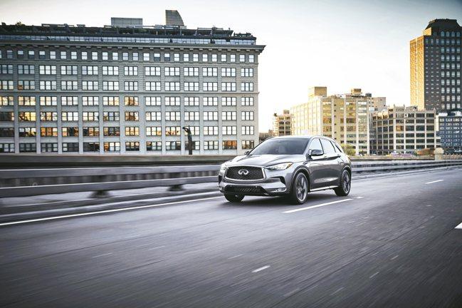 細數當今車市中型SUV不知凡幾,INFINITI旗下全新極智夢想休旅QX50卻是...