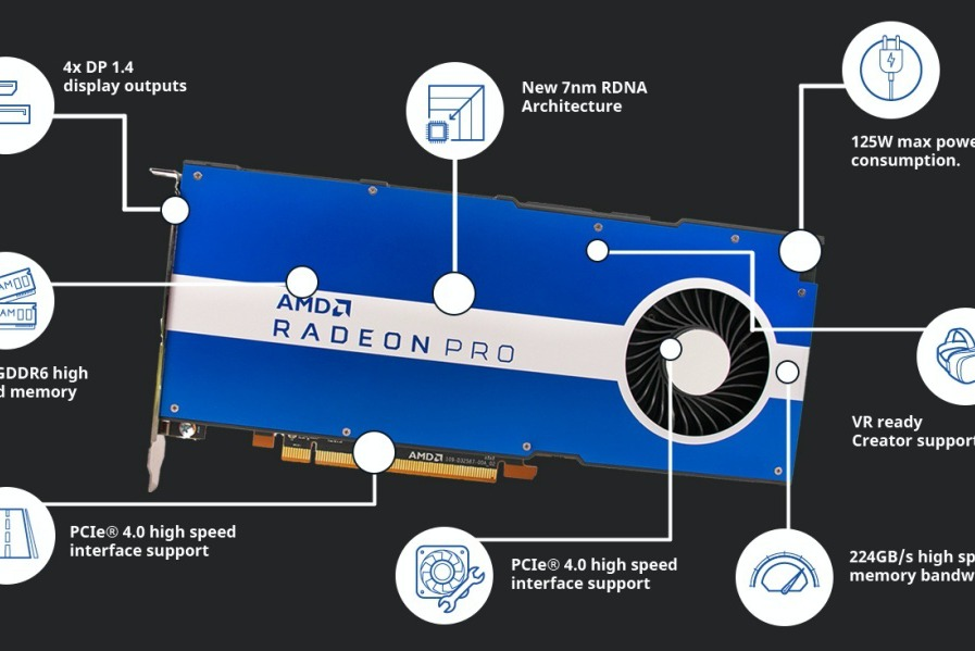 AMD揭曉Radeon Pro W5500工作站繪圖卡 鎖定性價比市場需求 | 3C生活 | 數位