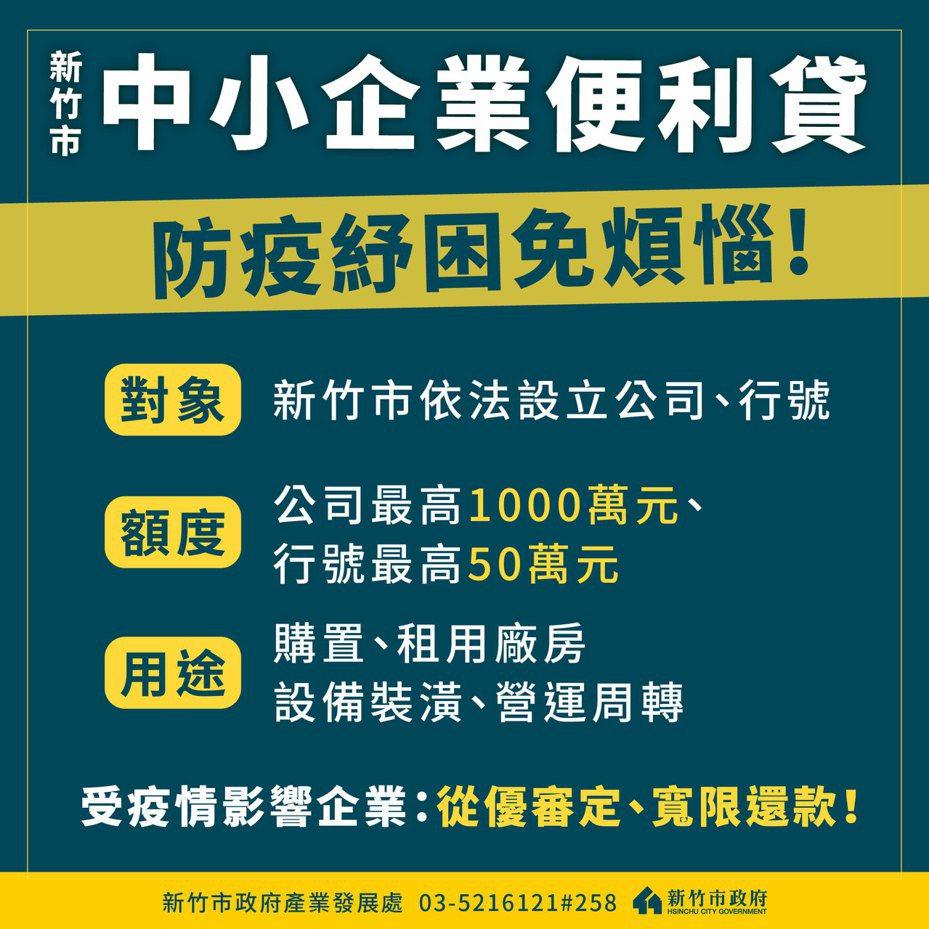 新冠肺炎疫情延燒衝擊產業,新竹市政府與信保基金、台灣中小企業銀行合作推出的便利貸款,提供受疫情影響的中小企業,不用提供擔保品即可申請貸款。圖/新竹市政府提供