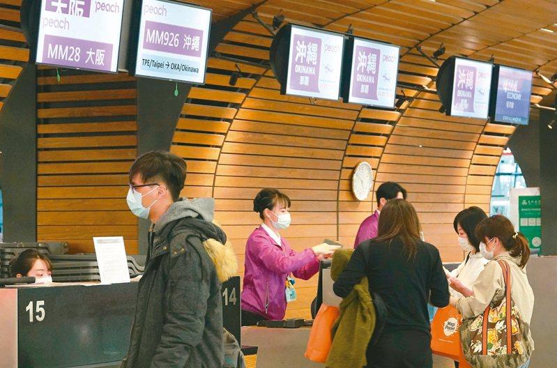 日本疫情加劇,恐出現隱性社區傳播,中央流行疫情指揮中心宣布即日起提升日本旅遊疫情建議至第一級,昨天傍晚仍有不少民眾在桃機搭機前往沖繩。 記者鄭超文/攝影