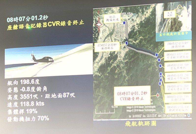 空軍司令部上午公布1月2日黑鷹直升機墜毀烏來山區的初步失事調查報告,內容披露失事機撞山前最後一刻機務與姿態資料。記者洪哲政/翻攝
