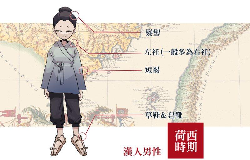 荷西時期臺灣漢人男性。(圖/臺灣服飾誌 提供,插圖繪師:Kari Chen)