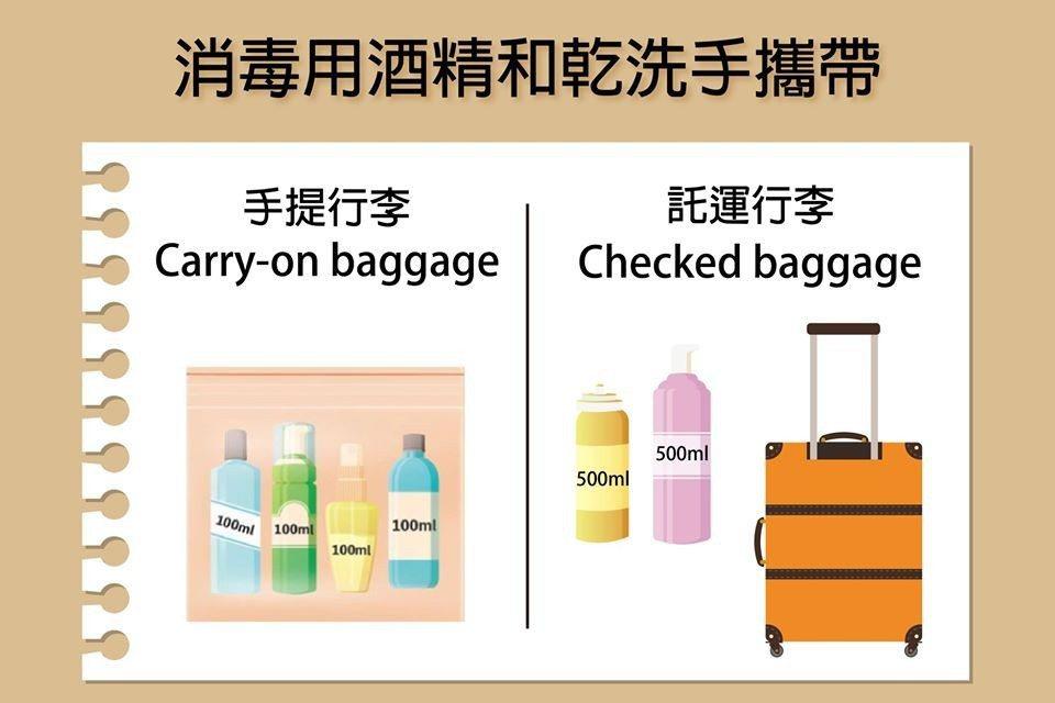 消毒用酒精及乾洗手怎麼帶出國可用此圖來了解。 (圖/摘自桃園機場FB粉絲專頁)