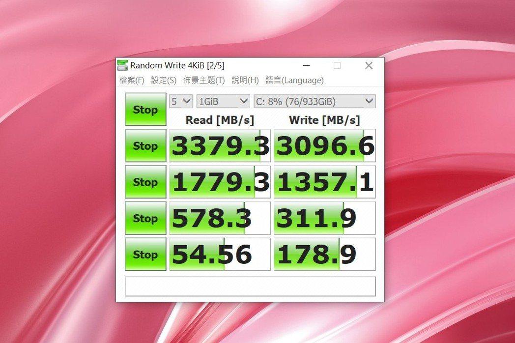 M.2固態硬碟效能頂規。  彭子豪/攝影