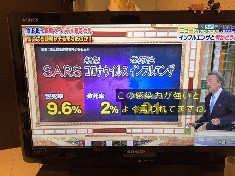 一名網友看到日本節目討論新冠肺炎,讓他覺得「有點看不下去」,更直呼「日本節目在開始安定人心了」。圖擷自PTT