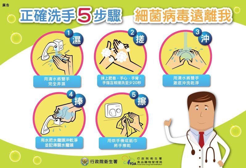 次氯酸溫和又安全,隨身攜帶常常噴?皮膚科醫師提10點警告
