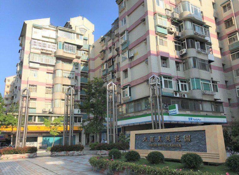 新春熱門點閱社區出爐 台北有個共同特點