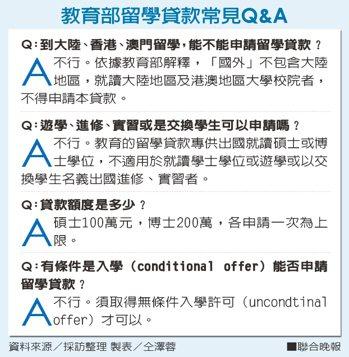教育部留學貸款常見Q&A資料來源/採訪整理 製表/仝澤蓉