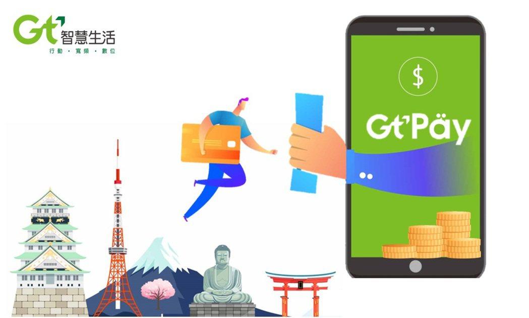 亞太電信攜手TBCASoft布局區塊鏈,以更智慧化的方式提供產業與消費者無限發展...