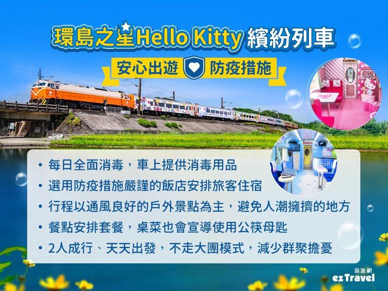 易遊網獨家承包的「環島之星Hello Kitty繽紛列車」商品遊程,不僅列車嚴格...