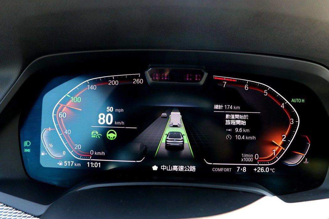 BMW Personal CoPilot智慧駕駛輔助科技透過全速域ACC主動車距...