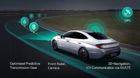Hyundai與Kia研發全新ICT變速箱邏輯 顛覆傳統自排運作模式
