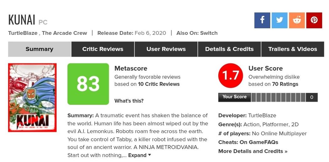 上週2/17,《Kunai》的使用者評分驟跌。(來源:Gamasutra)