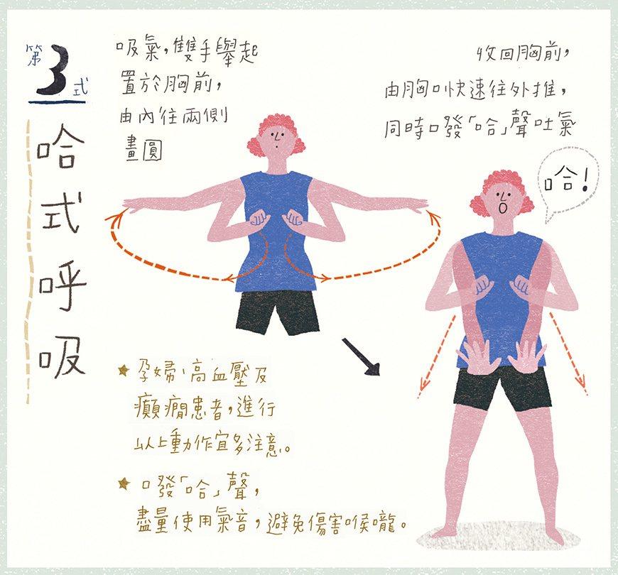 第3式 哈式呼吸 圖/綠主張月刊提供