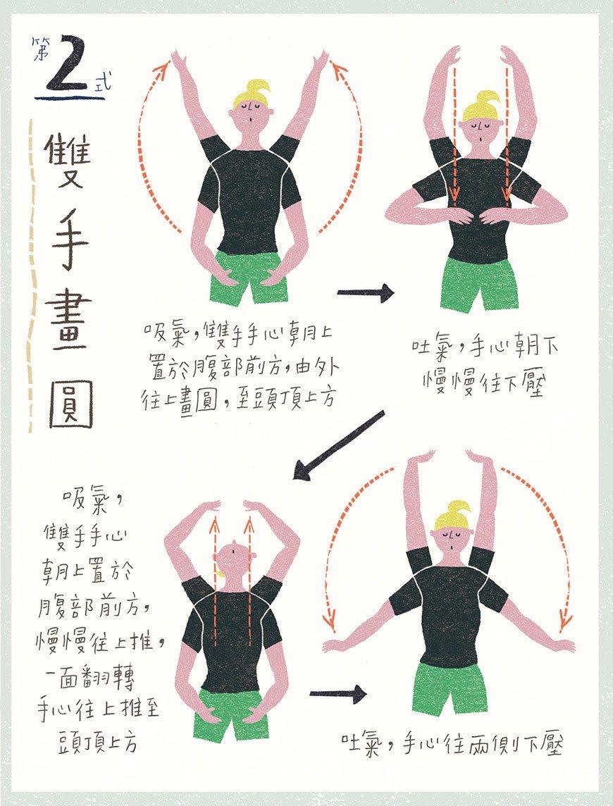 第2式 雙手畫圓 圖/綠主張月刊提供
