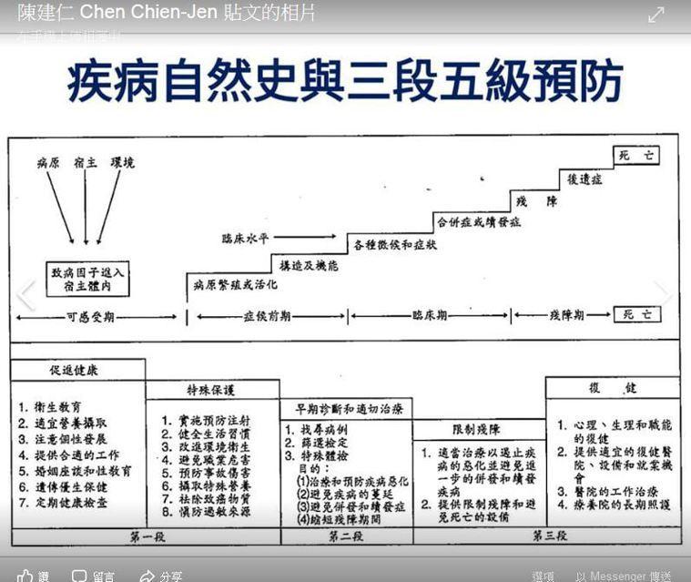 圖三 圖片截自《陳建仁Chen Chien-Jen》臉書