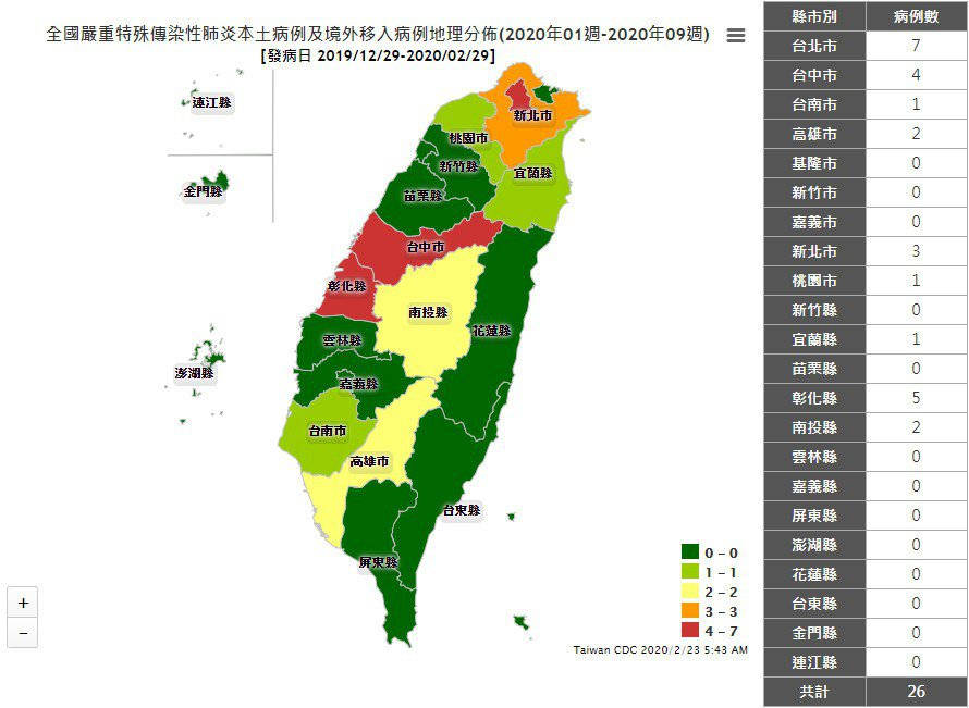中央疫情指揮中心晚間公布先前26個病例的全台分布圖,各縣市確診病例數,民眾得知自...