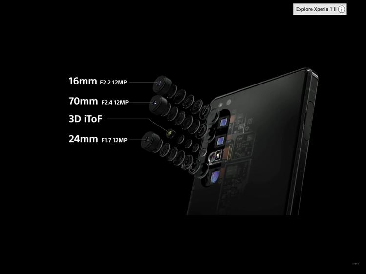 Xperia 1 II的三鏡頭相機系統,提供16mm/70mm/24mm三種焦段...