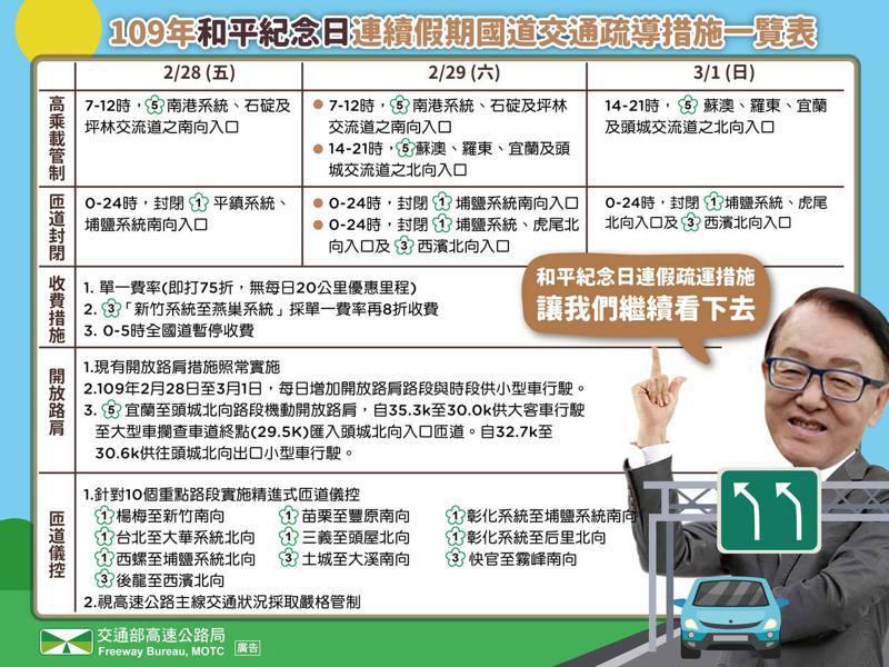 228連假疏運措施。圖/高公局提供