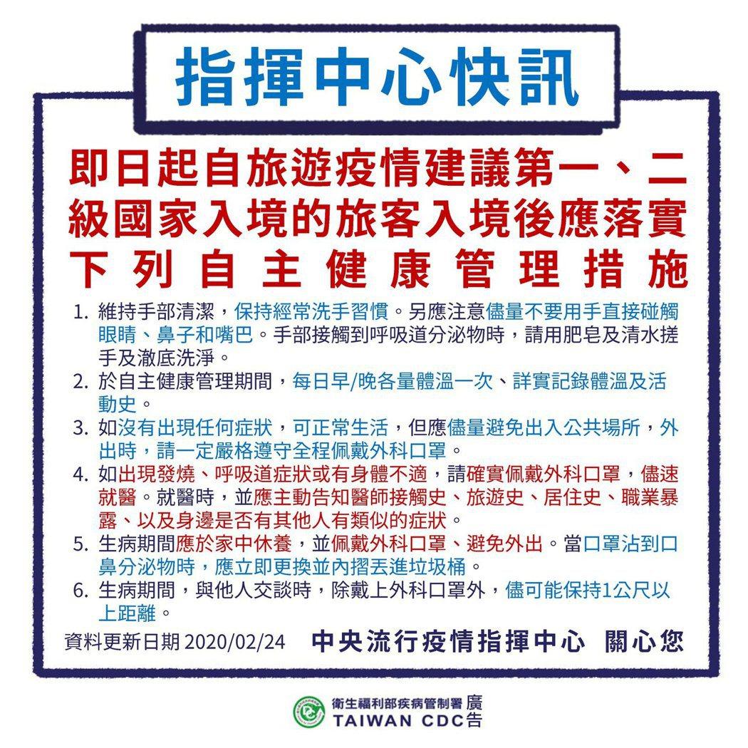 圖/「疾病管制署-1922防疫達人」臉書專頁