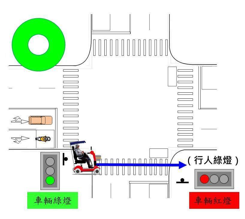 電動代步器在道路上應遵守「行人」的用路規定,依人行道、斑馬線號誌通行。  圖/...