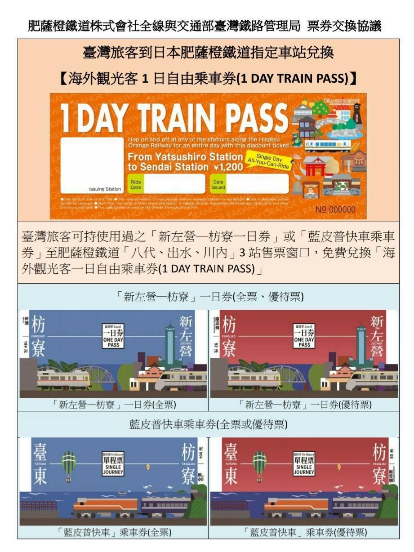台鐵局與日本肥薩橙鐵道株式會社將進行票券交流活動。圖/台鐵局提供